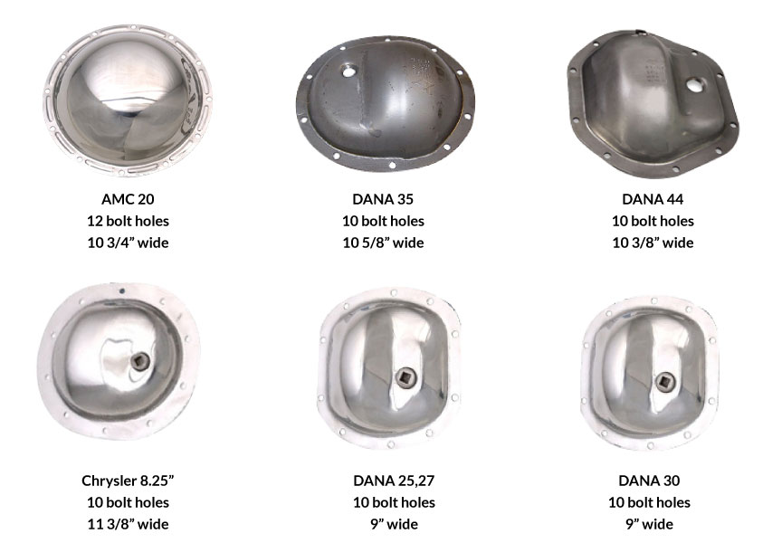 Axle Differential Models